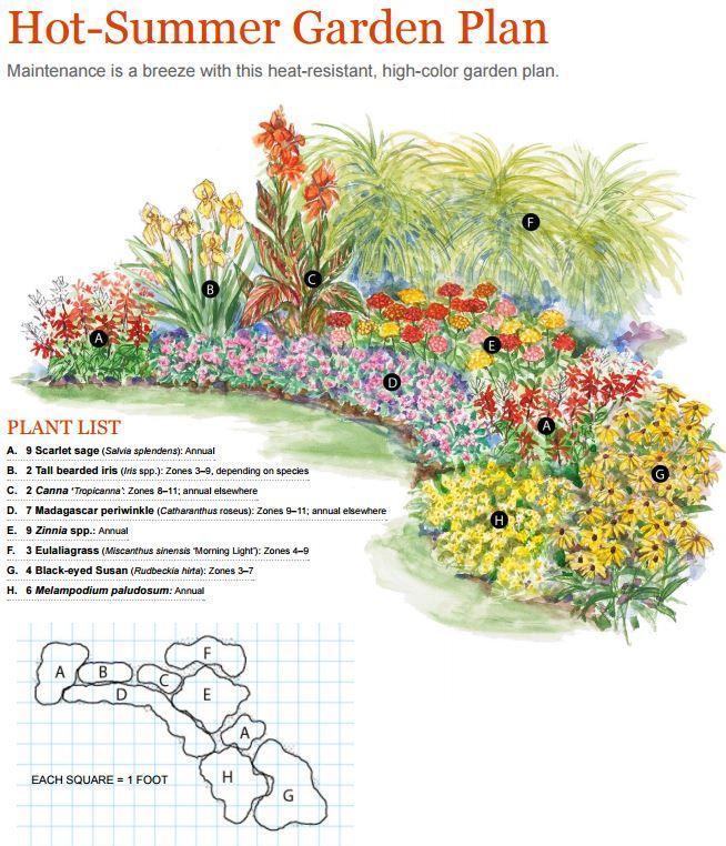 Hot Summer Garden Plan Garden Planning Flower Garden Plans Garden Landscaping