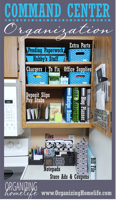 How To Create A Kitchen Command Center Part 2 ~ Organize Your Kitchen  Frugally Day 20   Organizing Homelife