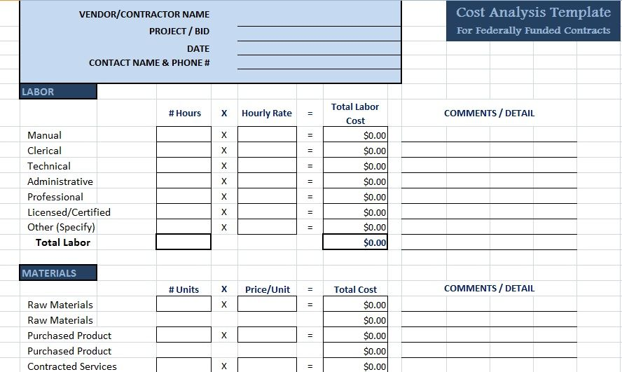 professional cost analysis template