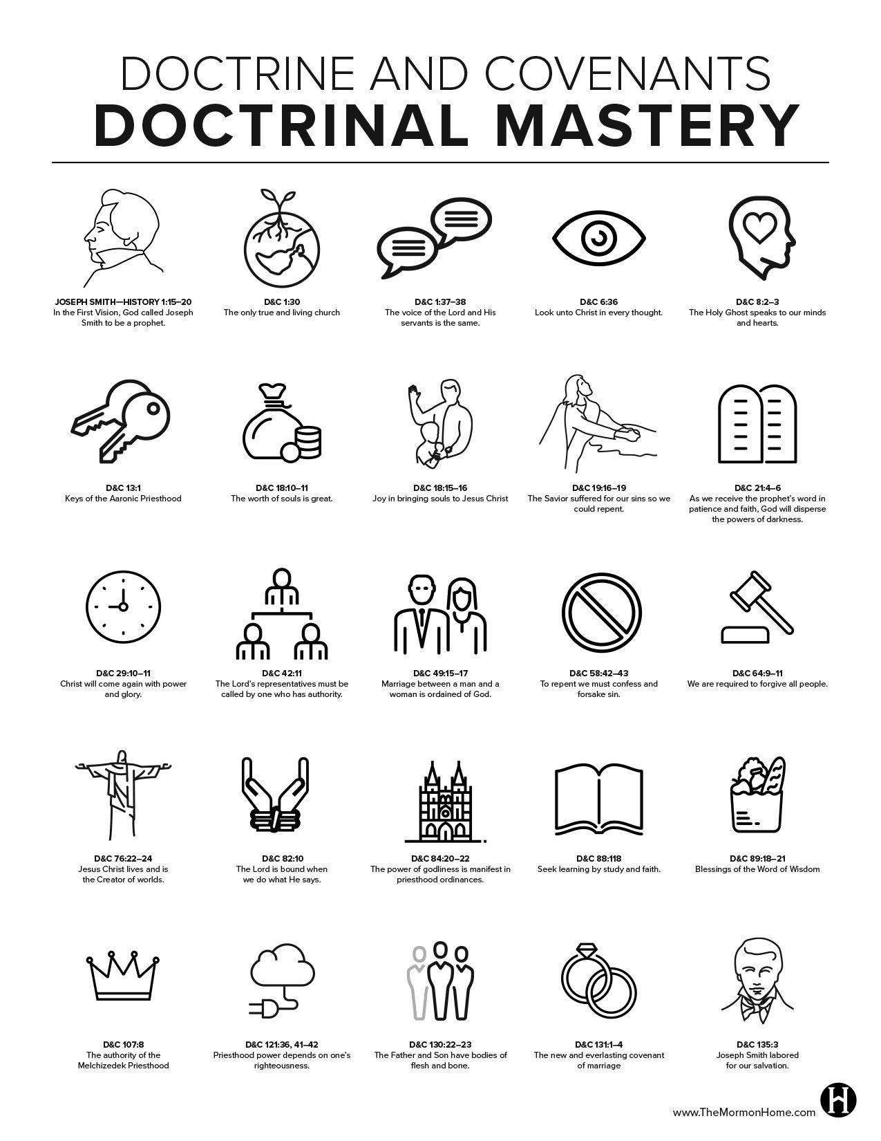 Dc Doctrinal Mastery Printables For 2018 Seminary The Mormon Home