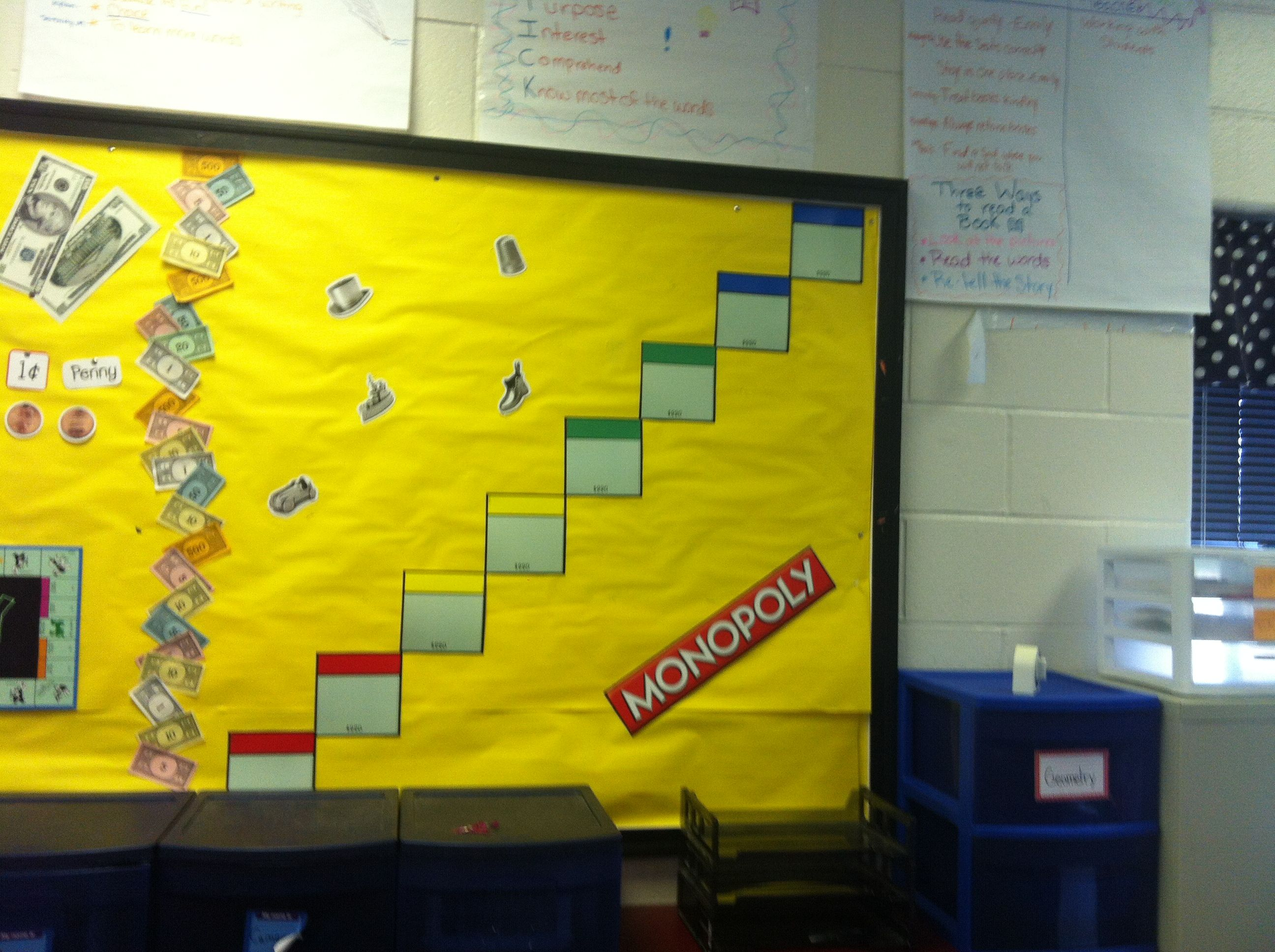 Goals Chart For Monopoly Classroom Monopoly Classroom Goal Charts Classroom