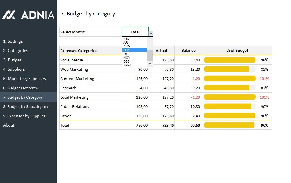 Marketing Budget Excel Template Dashboard reports, Budgeting and - marketing budget template