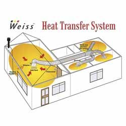 Weiss Heat Transfer Kit 2 Room 4 X Insulated Ducting Mitre 10 Energia