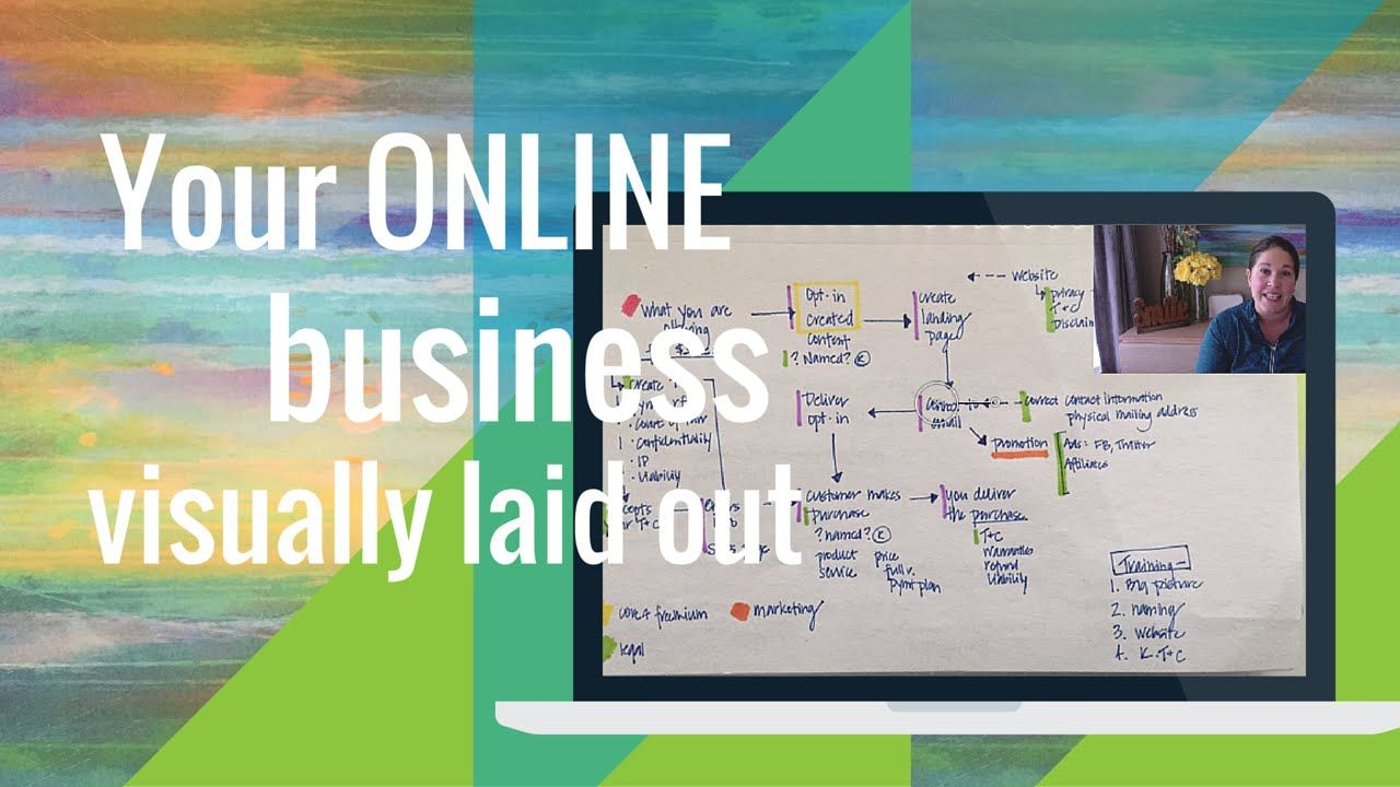 How the law impacts your online business workflow Online