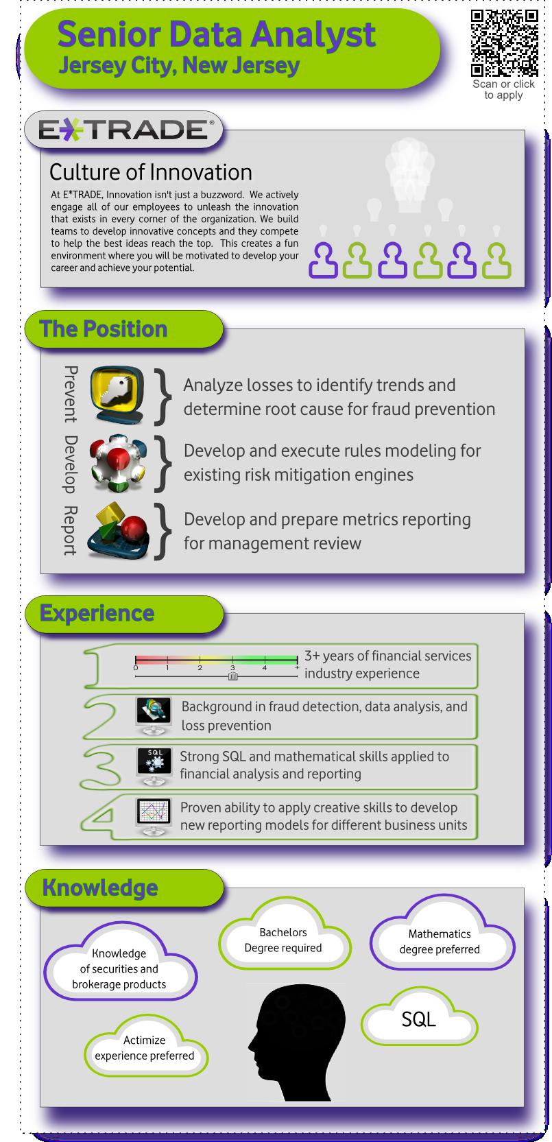 Visual Job Descriptions Visualjobs Profile Pinterest