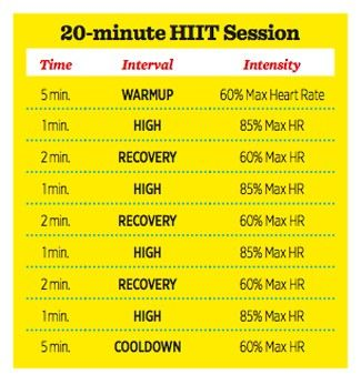hiit vs longdistance running this running workout done