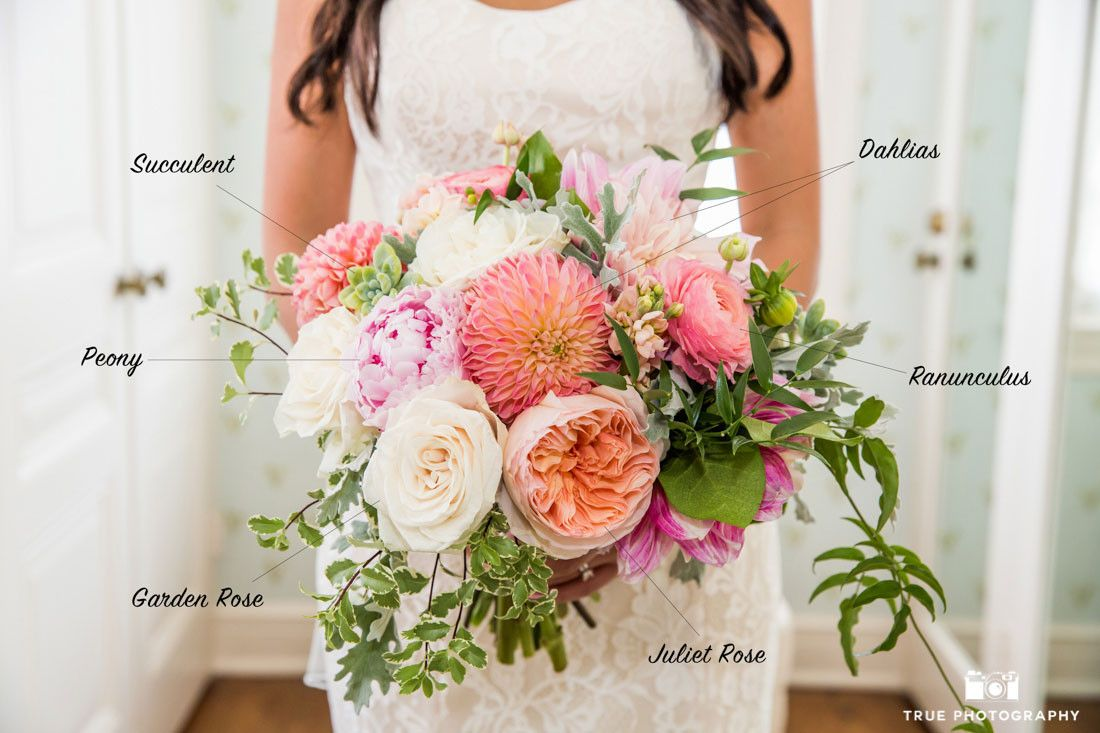 Image Result For Popular Wedding Flowers