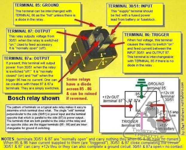Pin By Gilberto Diaz On Handymen Motorcycle Wiring Relay Automotive Electrical