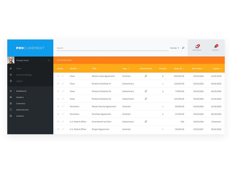 Procurement App u2014 Concept Colors, Cleanses and Ui ux - master lease agreement