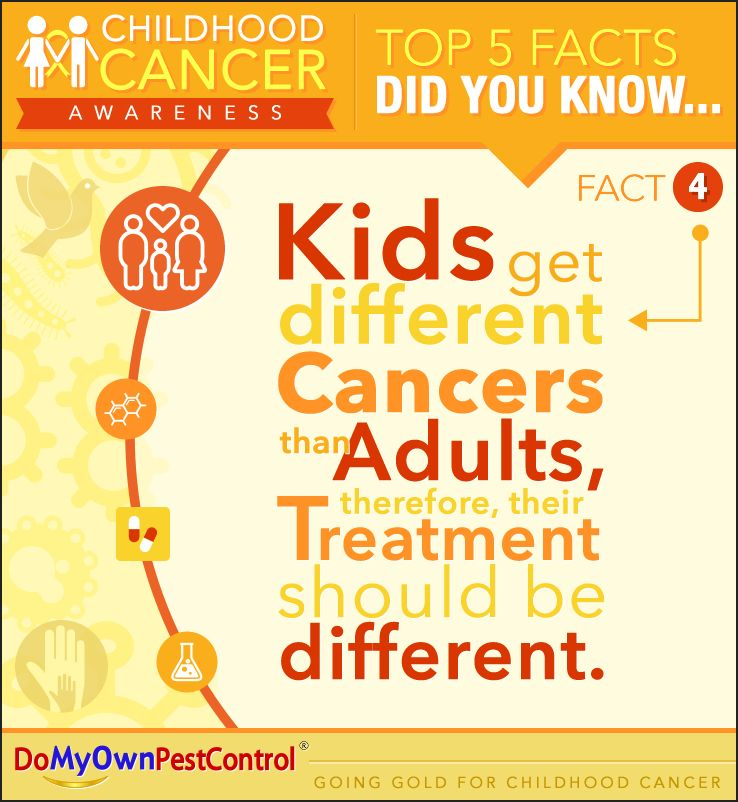 Kids get different cancers than adults, therefore their ...