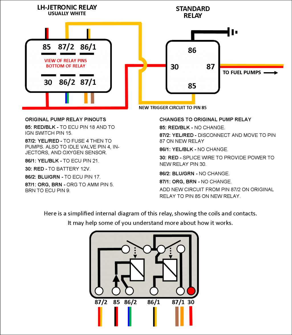 Wiring Diagram Volvo Mods And Fixes Basic Relay Circuit