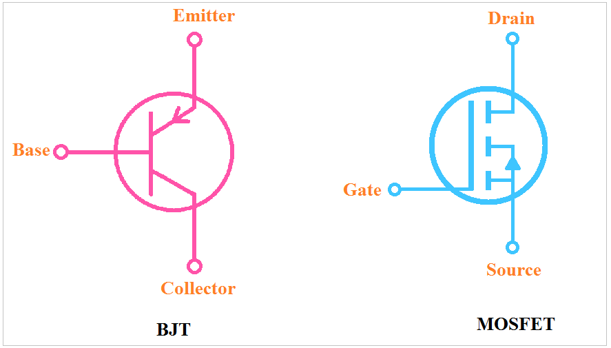 Main Difference Between Mosfet And Bjt Bipolar Junction Transistor Ac Power Different