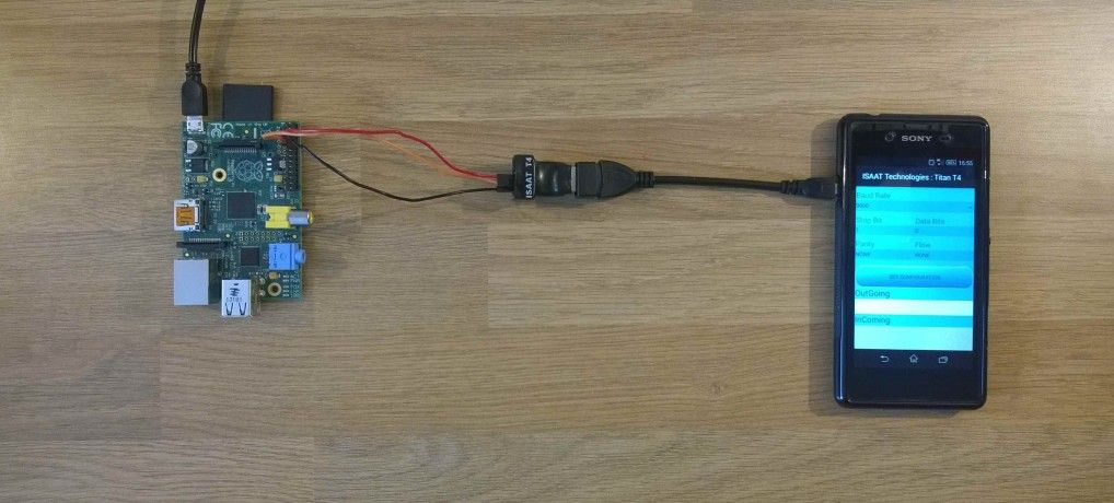 Low Cost USB – Serial UART, GPIO | Titan USB Interfaces and