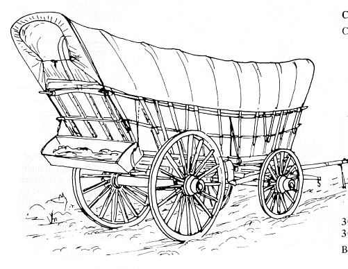 conestoga wagon diagram