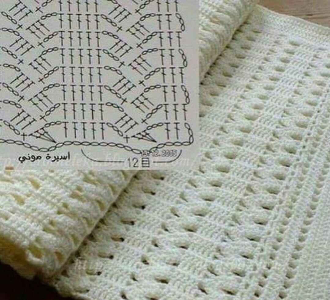 Pin von Christa Landman auf Crochet | Pinterest