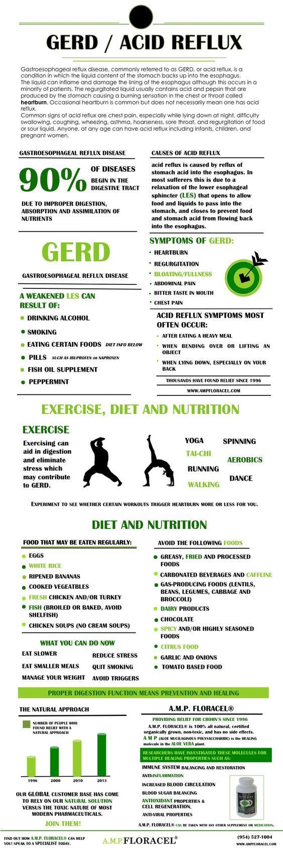 Reflux diet image by Login on health Gerd diet, Reflux