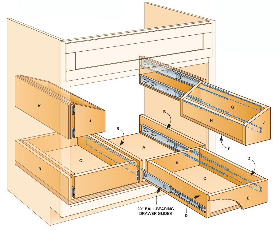 Under Kitchen Sink Cabinet how to build kitchen sink storage trays | cabinet storage, sinks