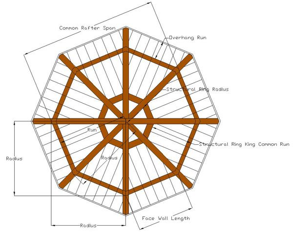 Octagon structural ring tower rafter layout shapes for Hexagon deck plans