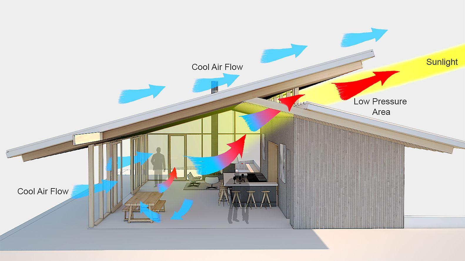 Isolare La Casa Basaluzzo gallery of l'angolo estate / lever architecture - 18 (with