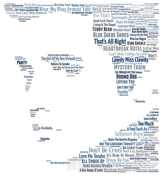 Pin By Diane Papineau On Elvis Presley Music Elvis Quotes