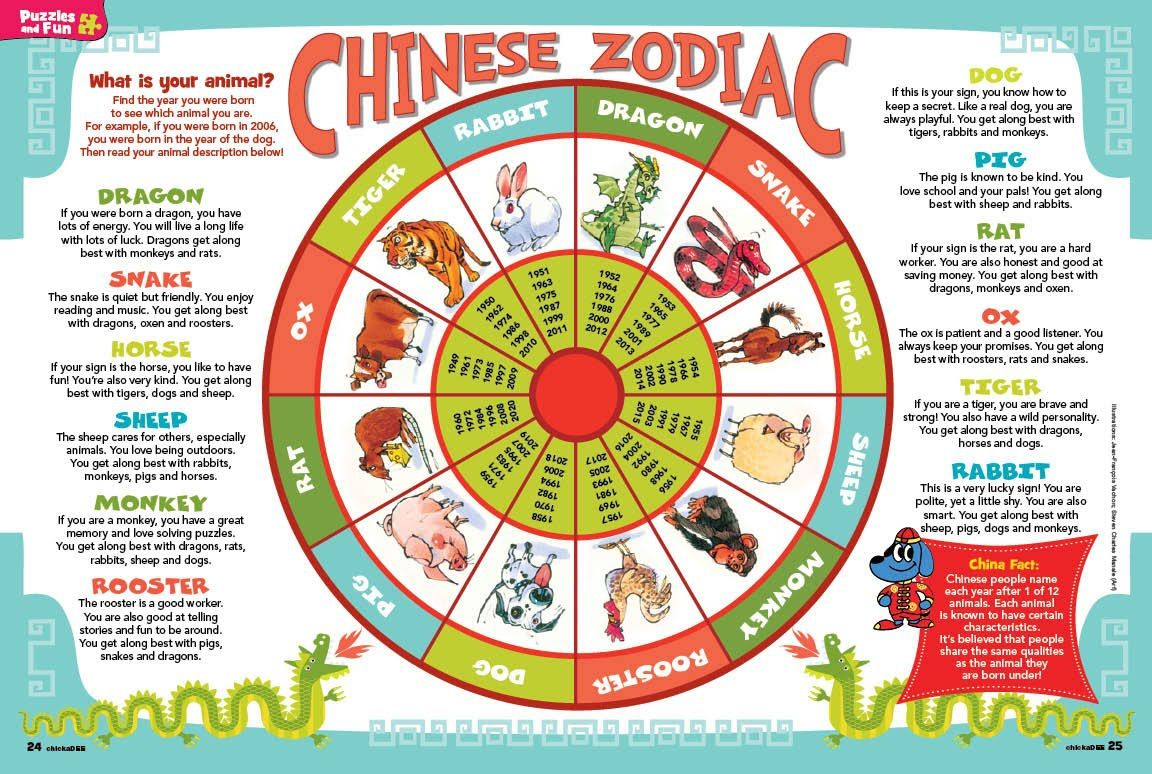 Chinese New Year Calendar Chinese Zodiac Chinese New Year Zodiac Chinese Zodiac Signs