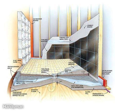 Shower Pan Liner Installation Concrete Floor