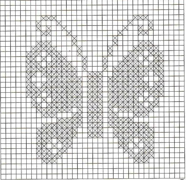 paps de croche de cortinas para cozinha - Pesquisa Google | Bolsas ...