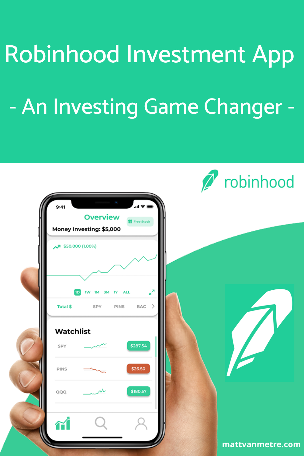 Robinhood Investment App An Investing Game Changer