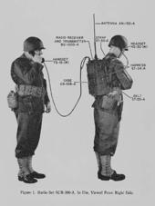 Walkie-talkie - Wikipedia, the free encyclopedia | sota / wars | Two