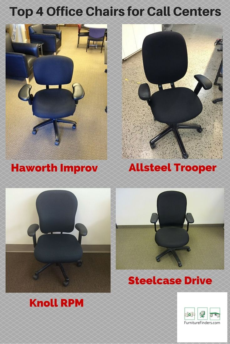 These Are Our Best Office Chairs Recommendations For High Usage  # Haworth Muebles Oficina