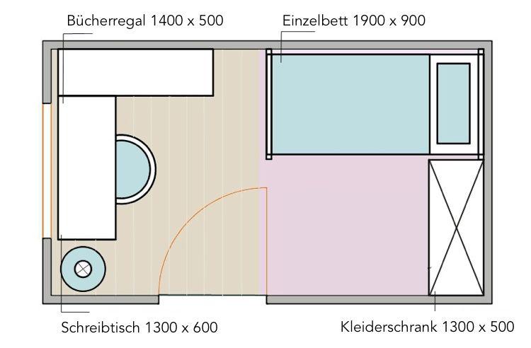 9 qm Kinderzimmer einrichten – Tipps für optimale ...