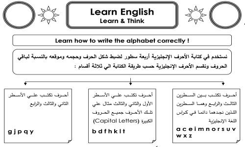مذكرة تأسيس لغة انجليزية للحضانة والمبتدئين In 2020 Learn English Writing Learning