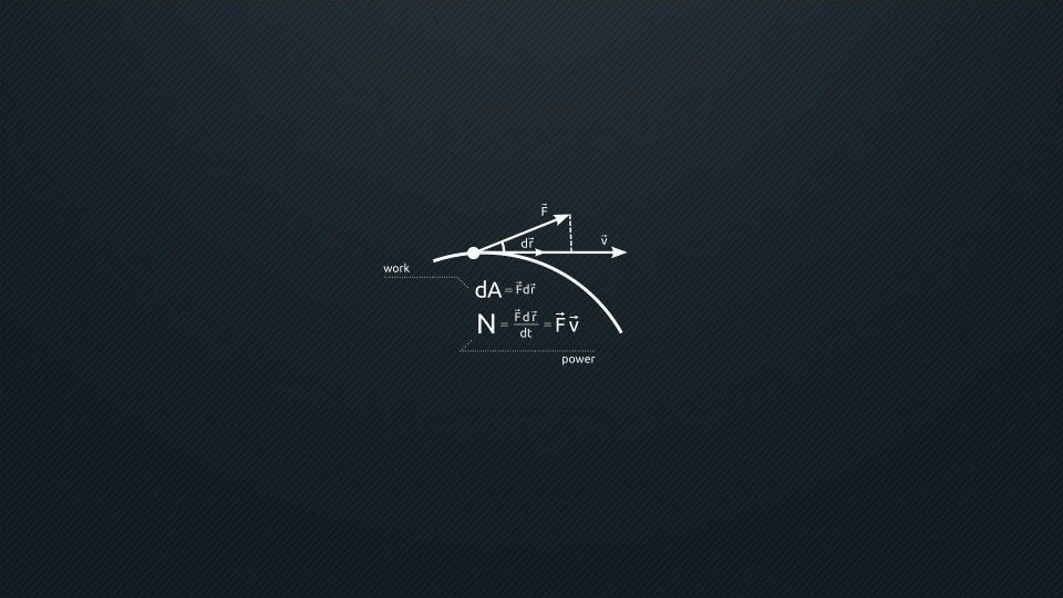 Physics | Minimalist wallpaper, Minimalist desktop ...