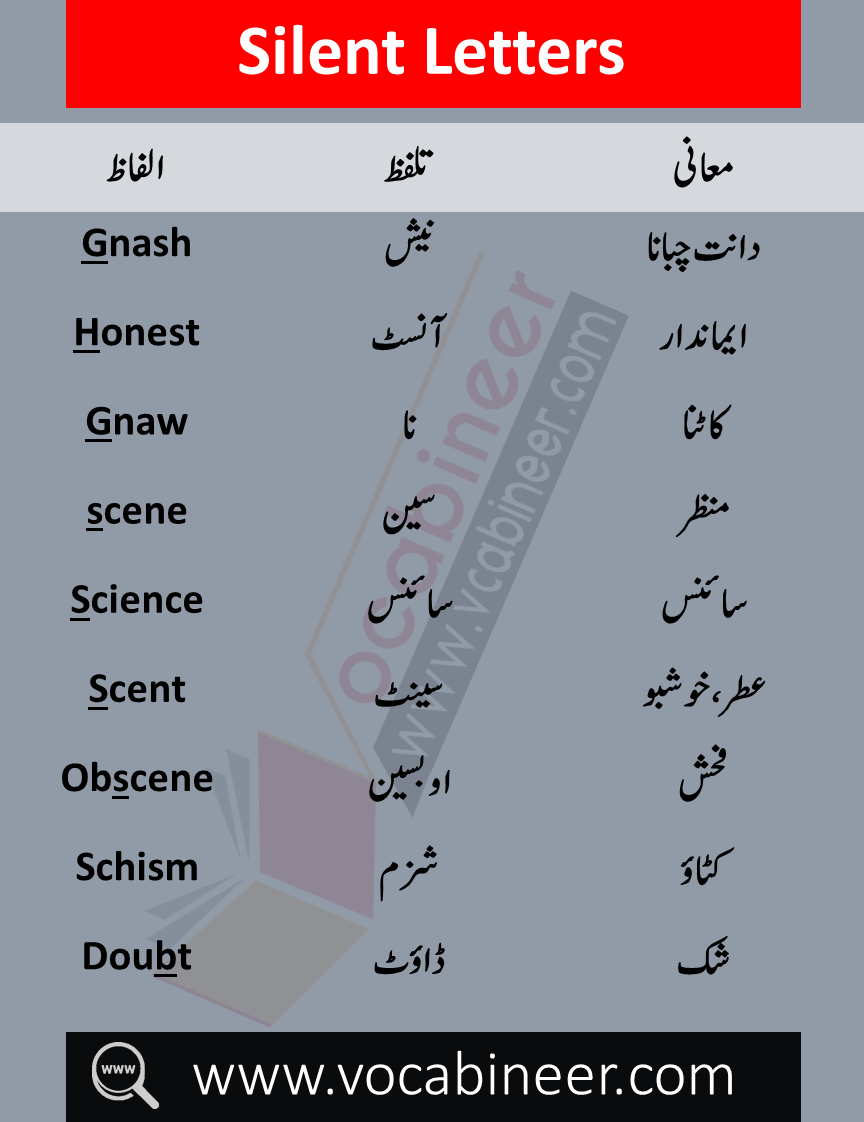 Silent Letters With Urdu Meanings Basic English Grammar In Urdu