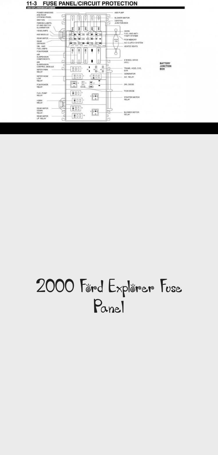 2000 Ford Explorer Fuse Panel