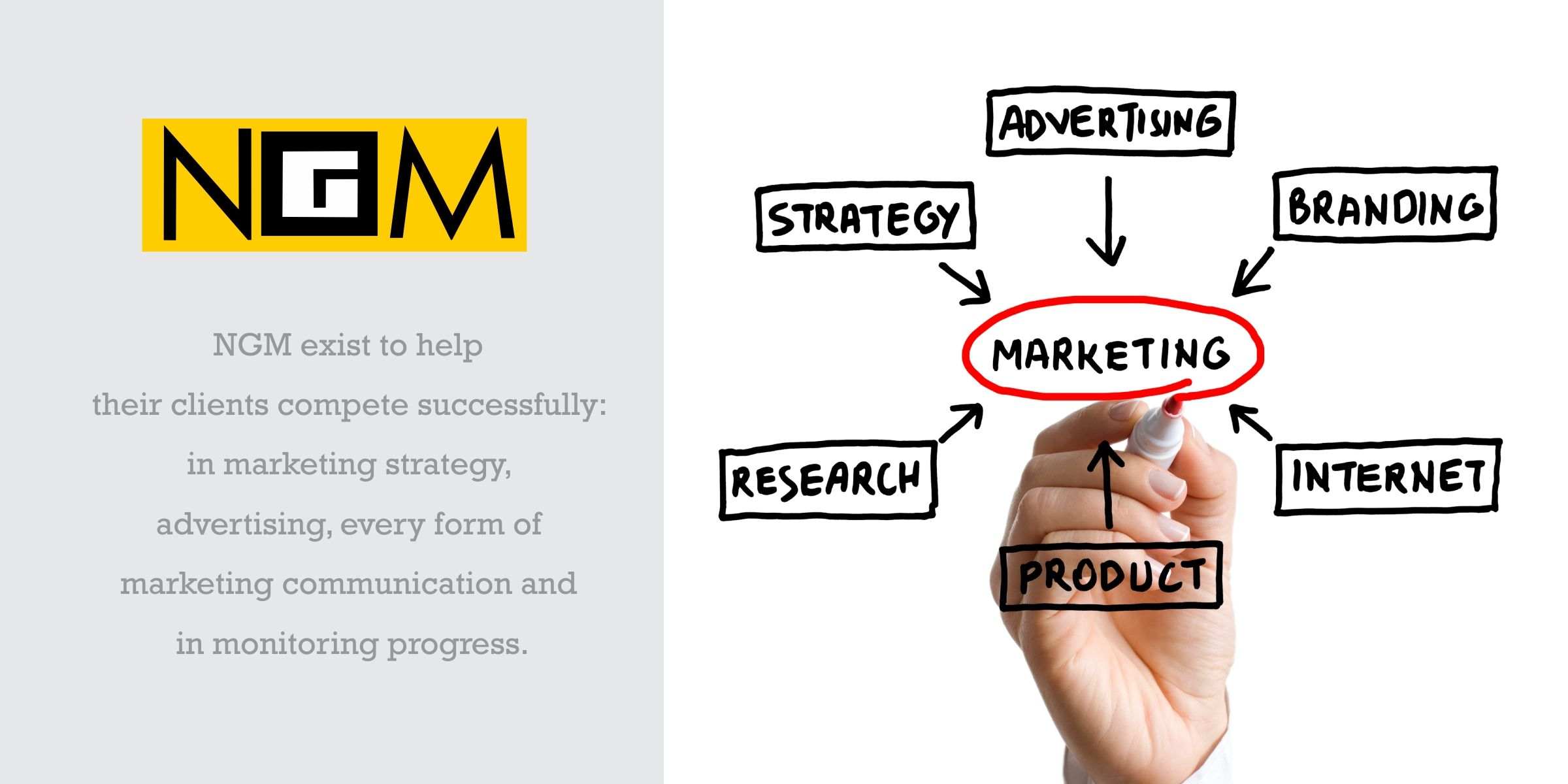NGM exist to help their clients compete successfully: in marketing strategy, advertising, every form of marketing communication and in monitoring progress. NGM's photo. For More : http://www.ngm.co.in/