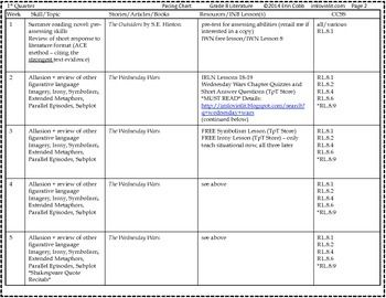 Pacing Chart For Grade 8 READING Scope Amp Sequence 7th Reading