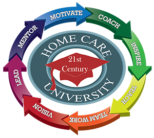 hcuinmiddle-Converted-small | Home health, Home health ...