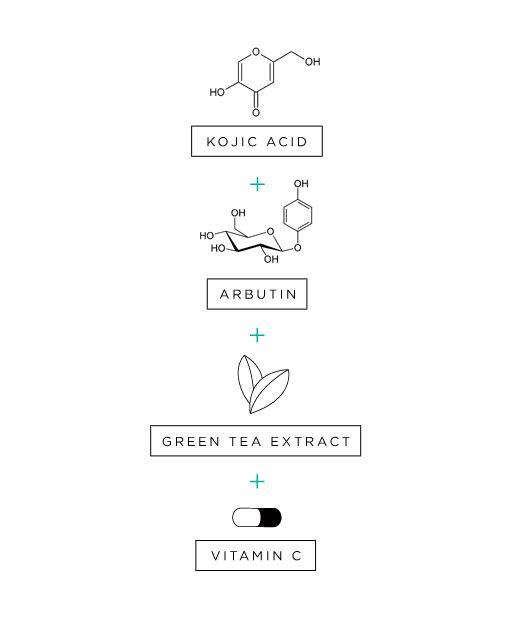 Winning Combo No. 3:   kojic acid + arbutin + green tea extract + vitamin C