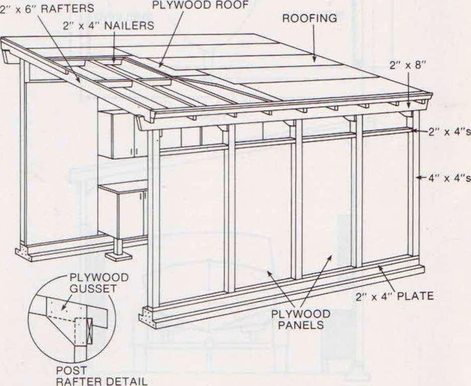 Shed Roof Garage Plans Shed Pinterest Garage Plans