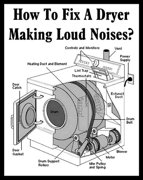 How To Fix A Dryer Making Loud Noises In 2020 Samsung Washing Machine Front Loading Washing Machine Lg Washing Machines