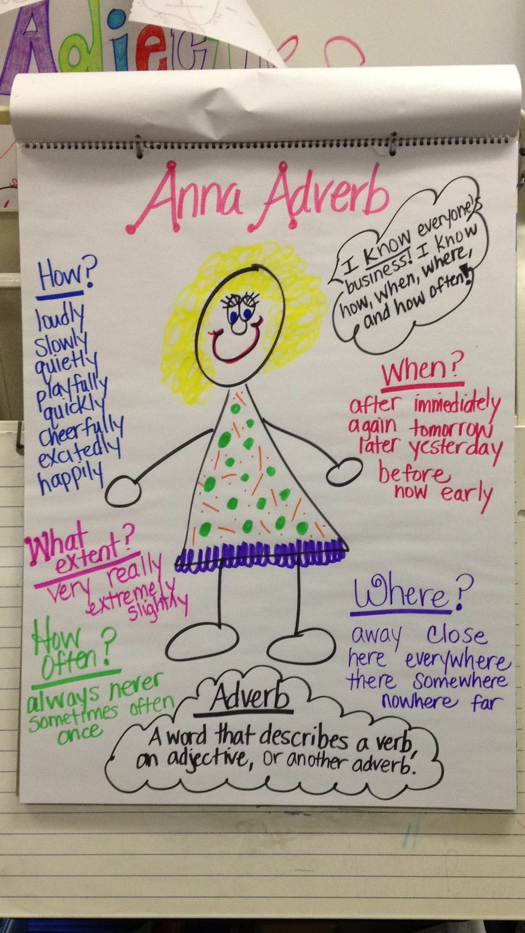 Class C Made This Adverb Anchor Chart