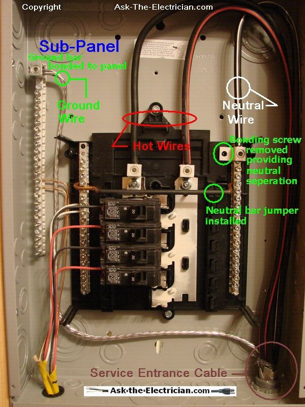 service panel grounding diagram central boiler thermostat wiring generator sub schematic box diagrams lose for