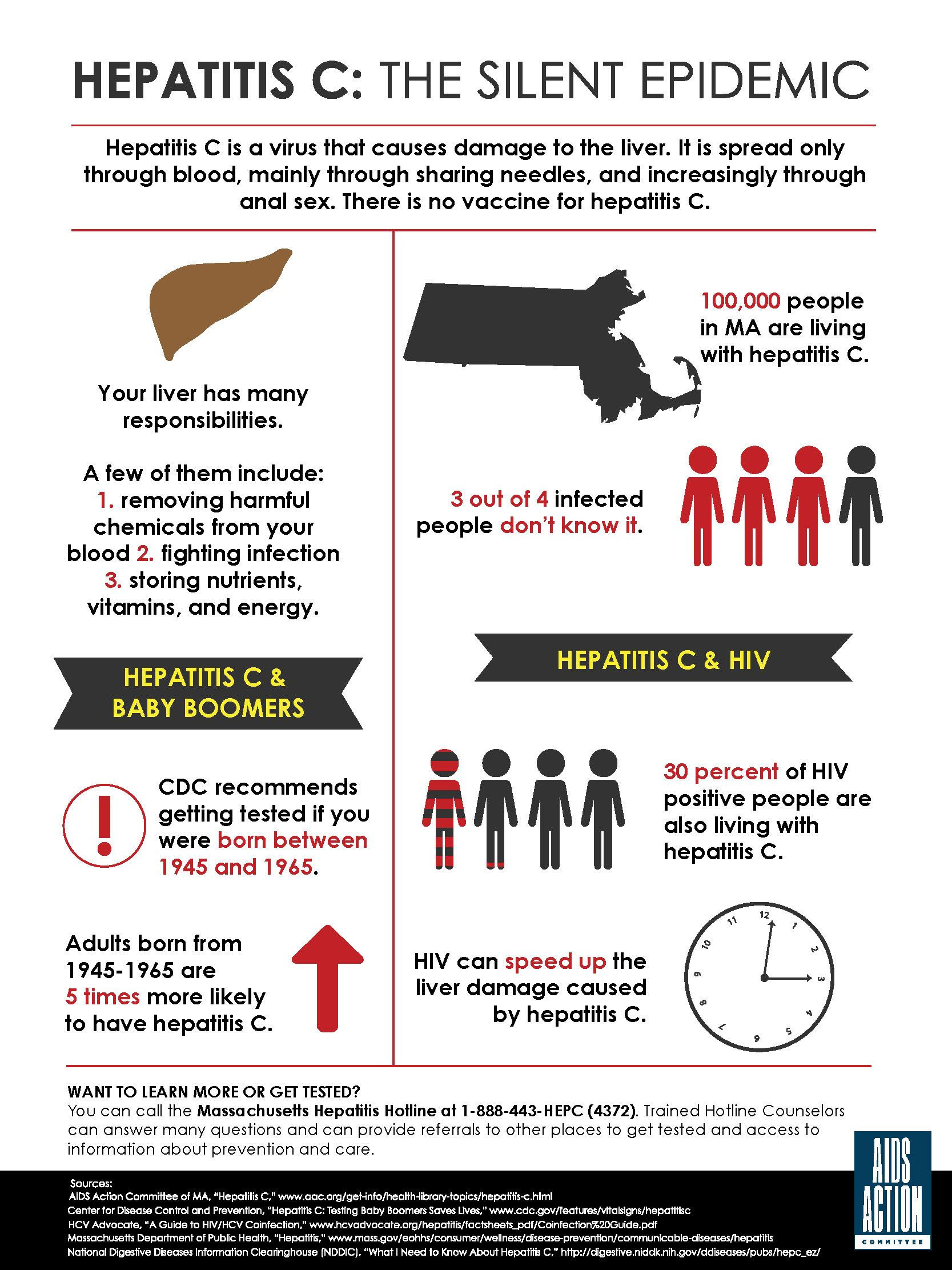 Chronic hepatitis can be asymptomatic