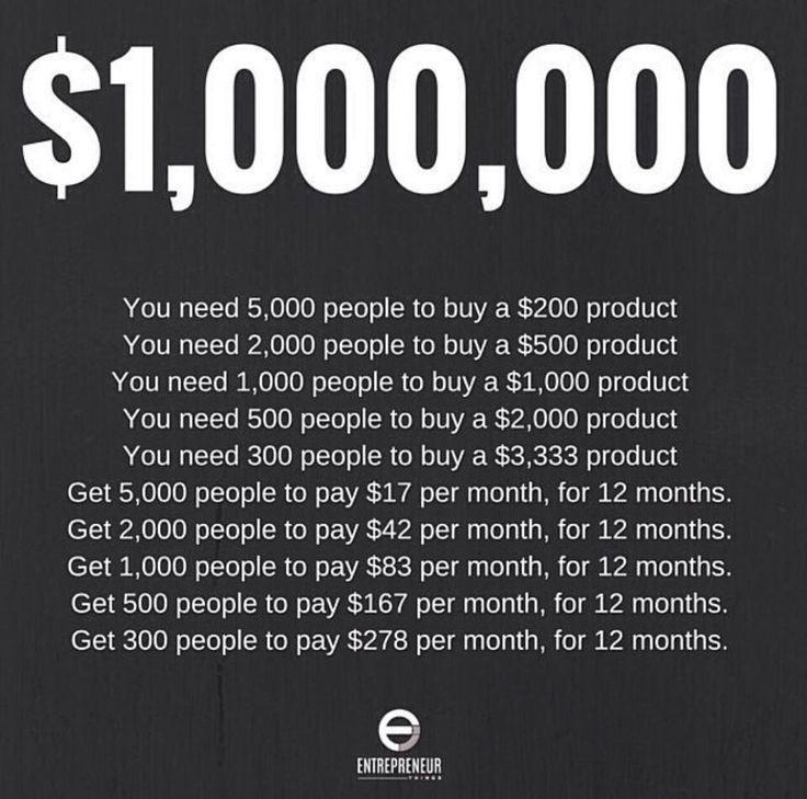 How To Make A Million Dollars Business Motivation Money Management Motivation