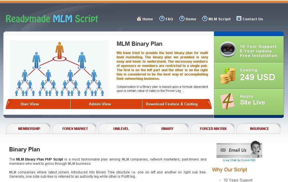 Our Mlm Binary Plan Script Is The Complete Online Solution For
