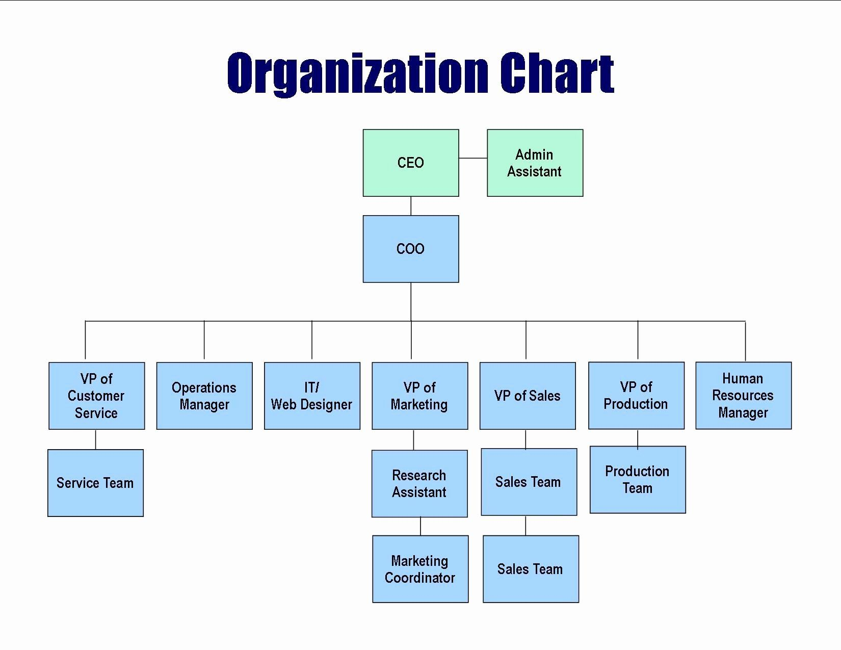 Business Organizational Chart Template Word In 2020