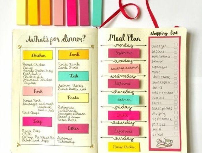comment organiser et customiser son agenda 62 id es diy projets essayer pinterest. Black Bedroom Furniture Sets. Home Design Ideas
