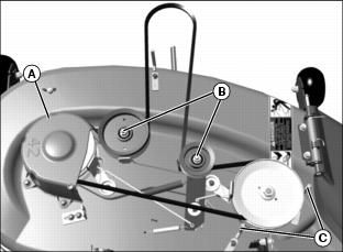 Troy Bilt Bronco Mower Deck Replacing Mower Drive Belt 107 Cm 42 In Mower Deck Lawn Tractor Riding Lawn Mowers Mower