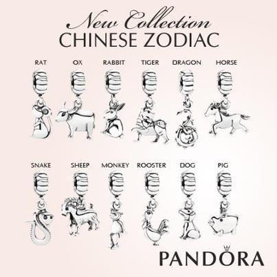 charm zodiaque pandora